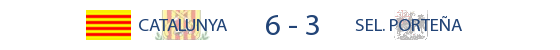 Cataluña 8-1 Chile